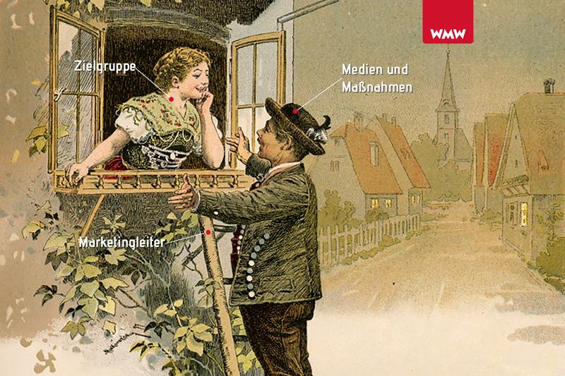 WMW_Fensterln-smartphone